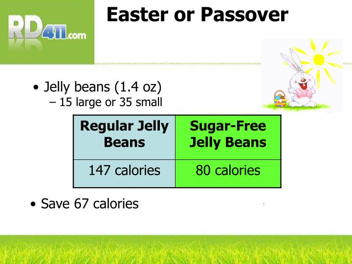 Easter or Passover