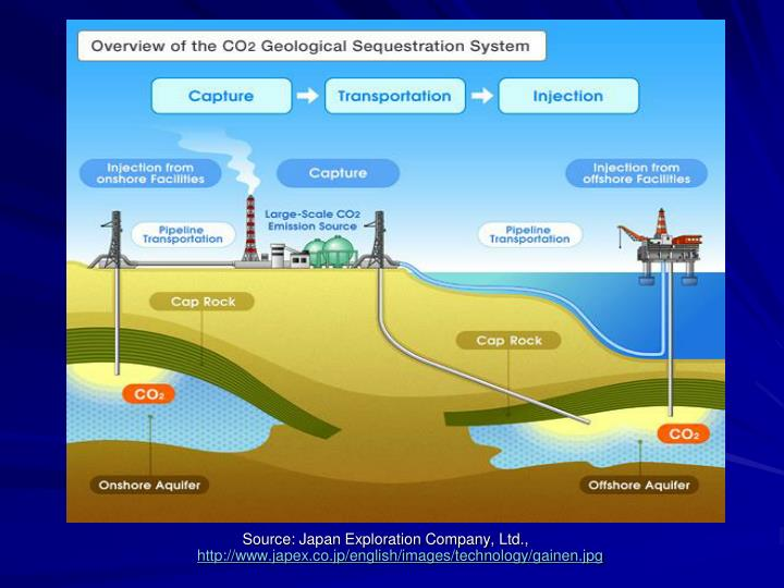 Source: Japan Exploration Company, Ltd.,