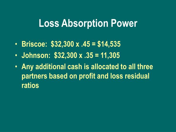 Loss Absorption Power