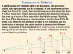 illuminance vs distance