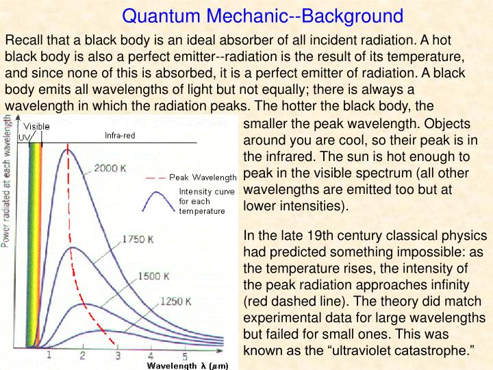 Quantum Mechanic--Background