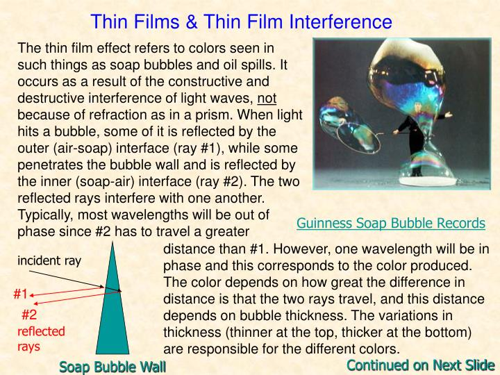 Thin Films & Thin Film Interference