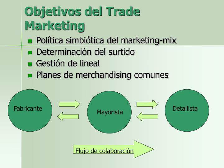 Objetivos del Trade Marketing