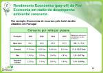 rendimento econ mico pay off da flor economia em raz o do desempenho ambiental crescente