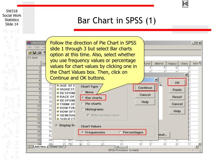 Bar Chart in SPSS (1)