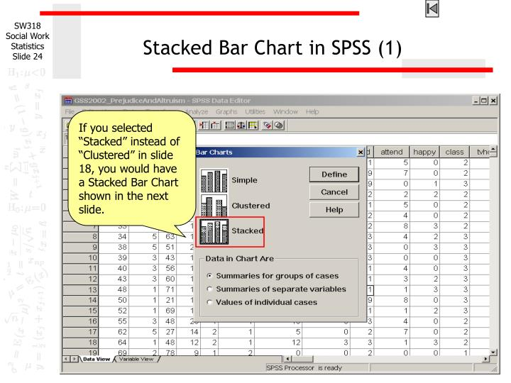 Stacked Bar Chart in SPSS (1)