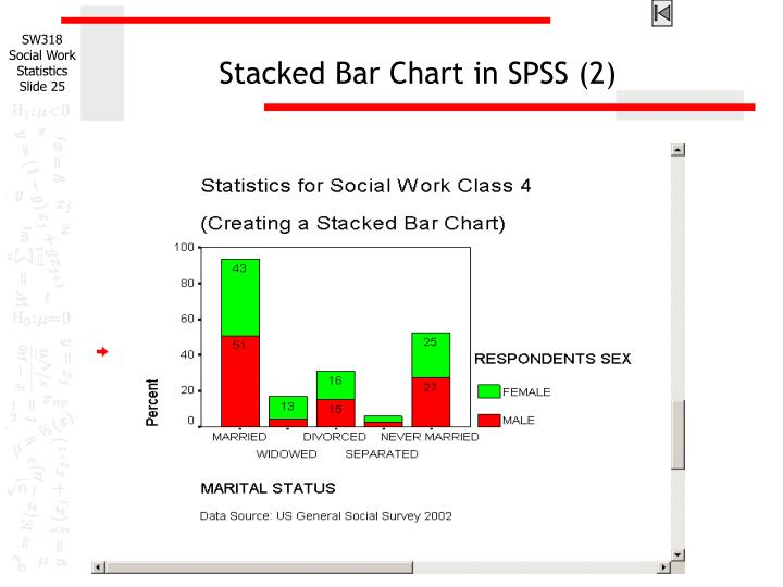 Stacked Bar Chart in SPSS (2)