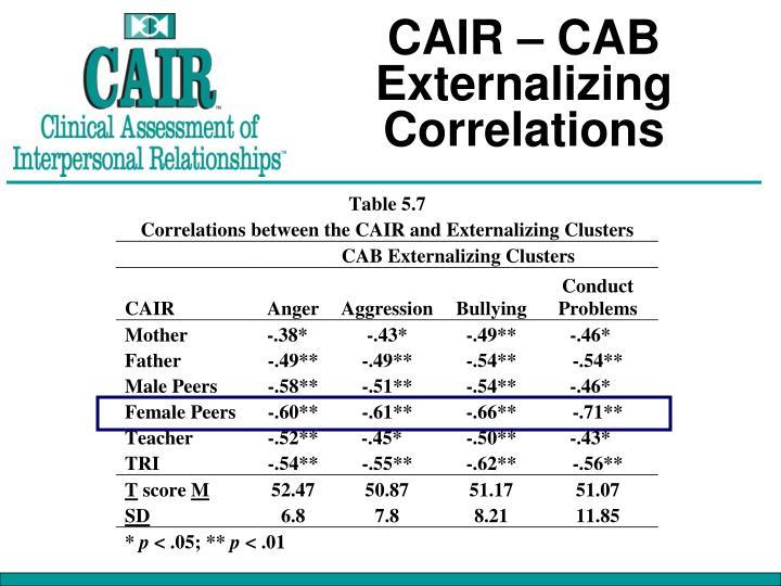 CAIR – CAB Externalizing Correlations