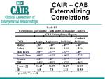 cair cab externalizing correlations