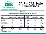 cair cab scale correlations