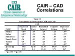cair cad correlations