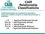 cair relationship classifications