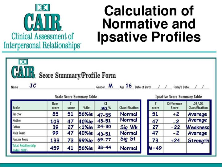 Calculation of Normative and Ipsative Profiles
