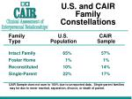 u s and cair family constellations
