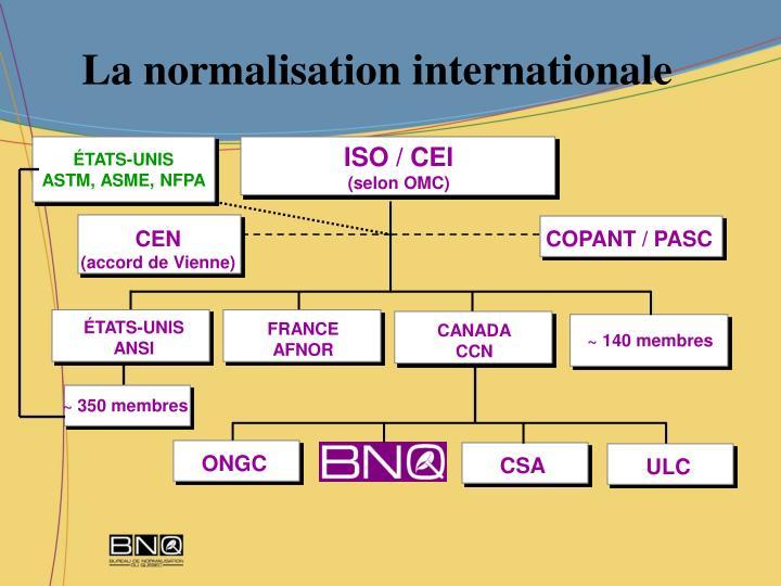 La normalisation internationale