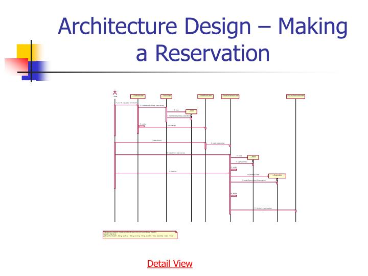 Ppt online hotel reservation system powerpoint for Design hotel reservation system