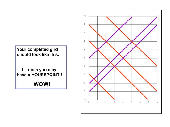 Your completed grid  should look like this.