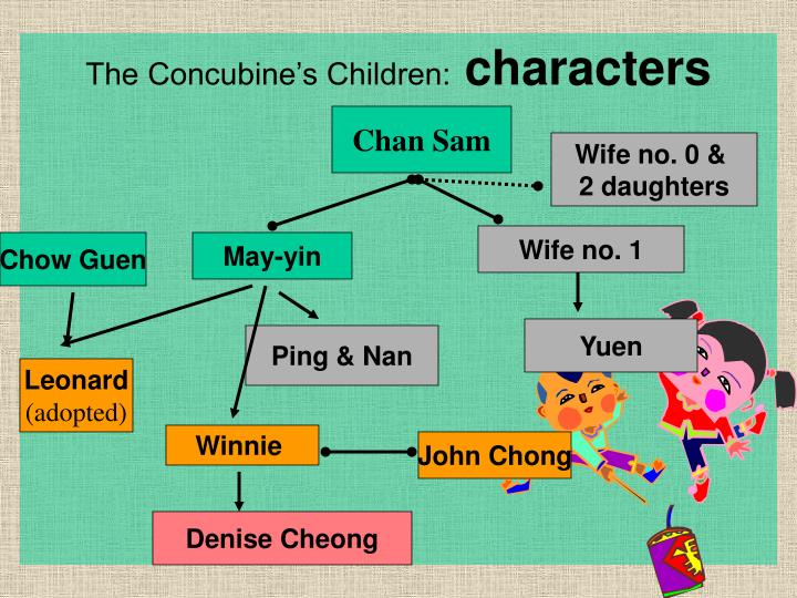 The Concubine's Children: