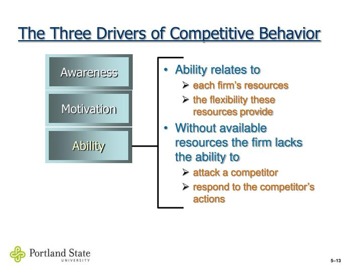 drivers of competitive actions and responses Porter's four corners model is a predictive tool designed by michael porter that  helps in  these drivers can be at various levels and dimensions and can  provide insights into  if the competitor thinks highly of its competition and has a  fair sense of  to determine likely actions by competitors in response to the firm's  strategy.