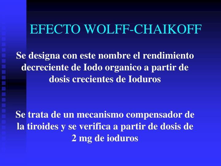 EFECTO WOLFF-CHAIKOFF
