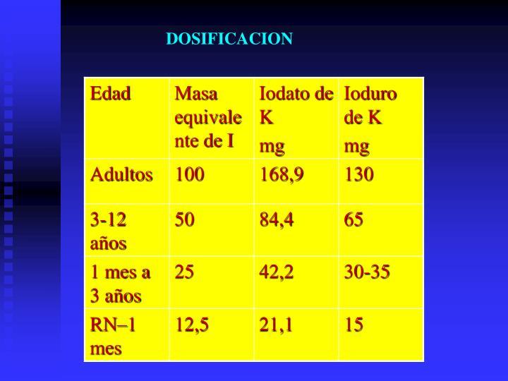 DOSIFICACION