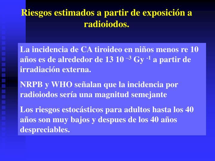 Riesgos estimados a partir de exposición a radioiodos.