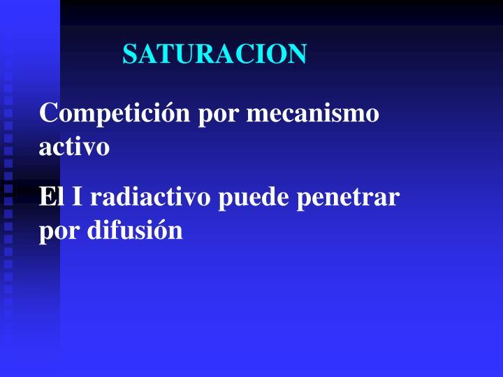 SATURACION