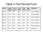 table in first normal form