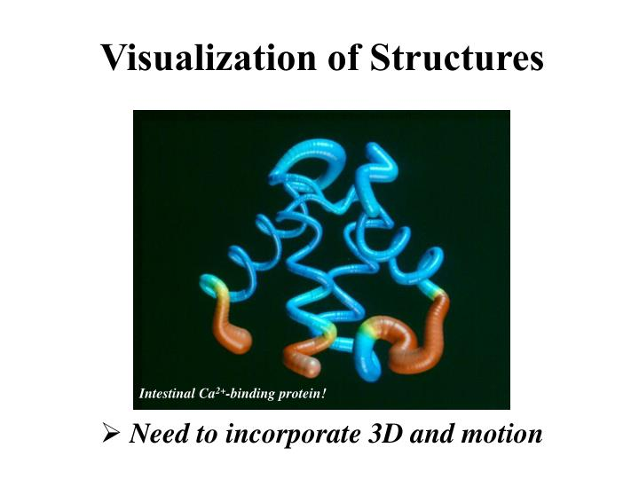 Visualization of Structures
