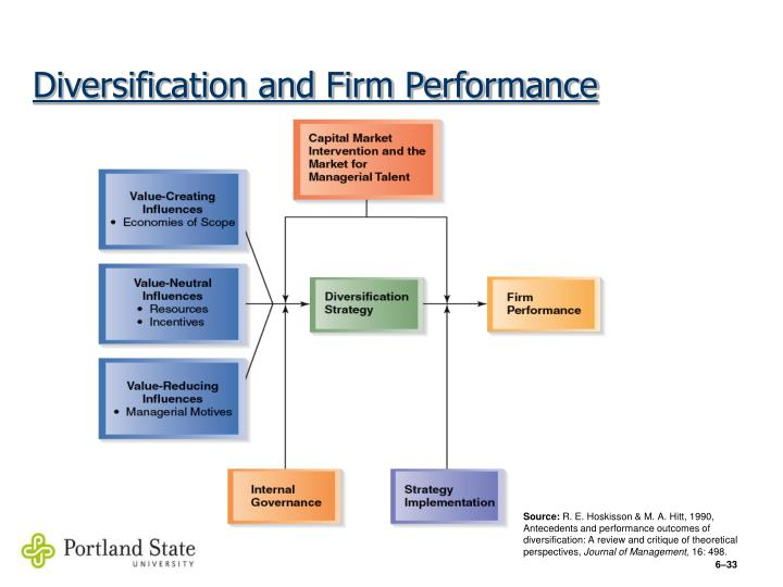 Diversification and Firm Performance