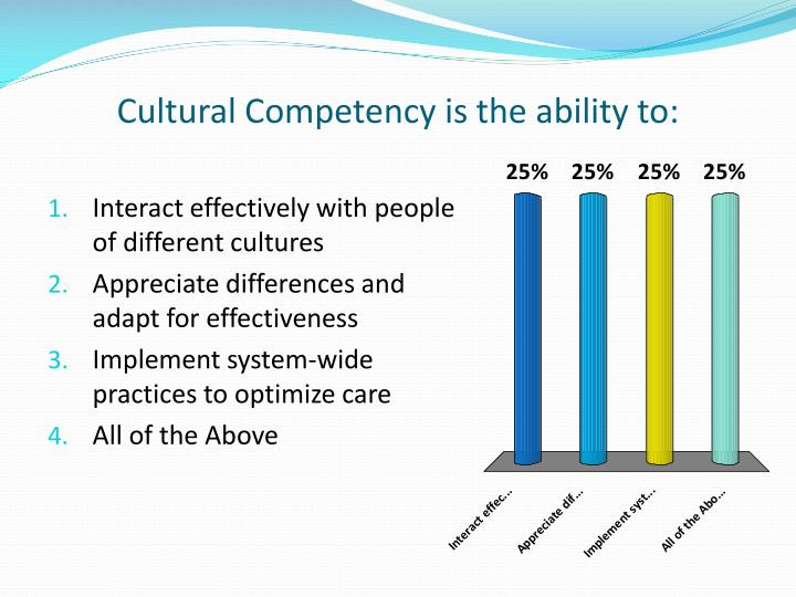 Cultural Competency is the ability to: