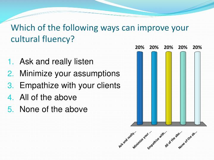 Which of the following ways can improve your cultural fluency?