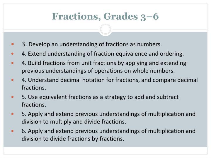 Fractions, Grades 3–6