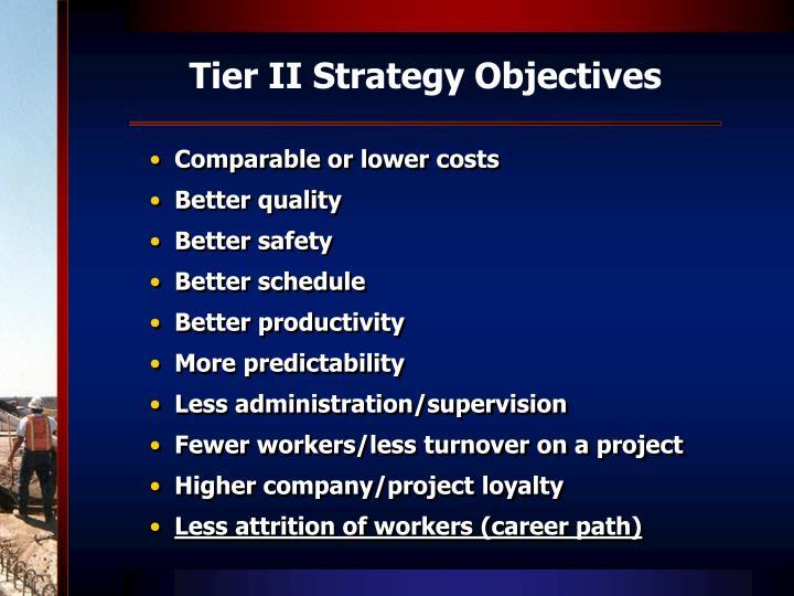 Tier II Strategy Objectives