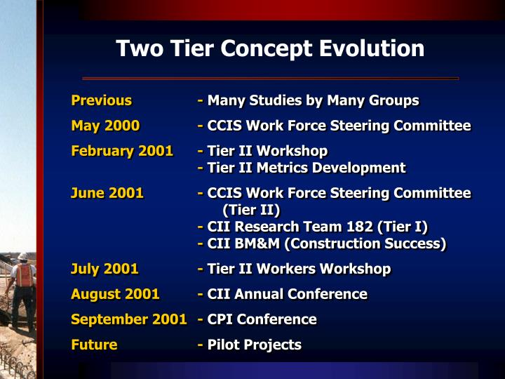 Two Tier Concept Evolution