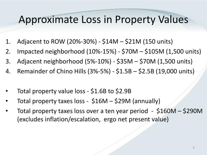 Approximate Loss in Property Values