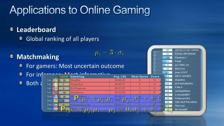 Applications to Online Gaming