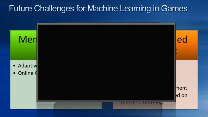 Future Challenges for Machine Learning in Games