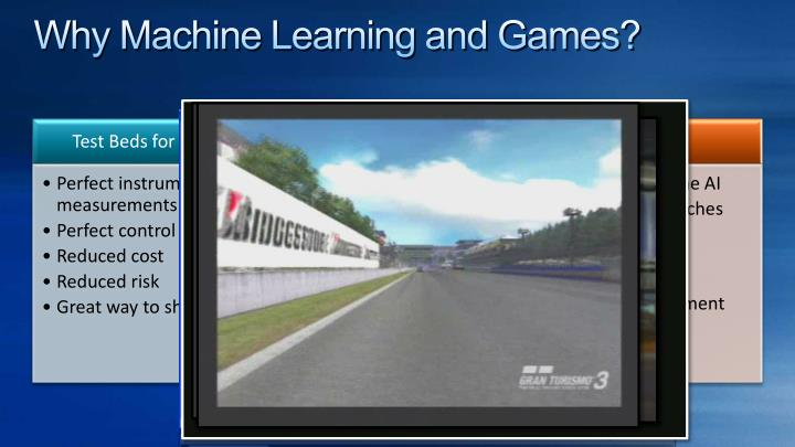 Why Machine Learning and Games?