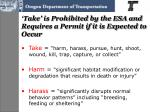 take is prohibited by the esa and requires a permit if it is expected to occur