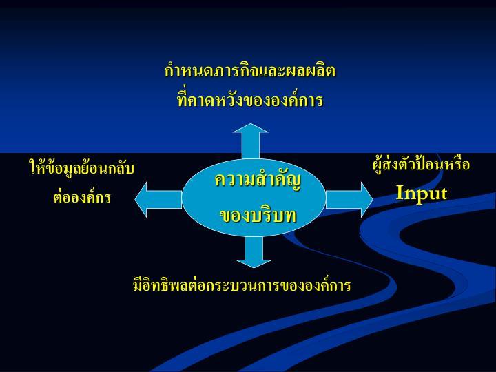 กำหนดภารกิจและผลผลิตที่คาดหวังขององค์การ