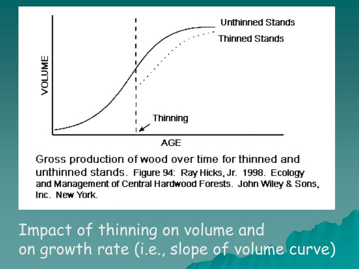Impact of thinning on volume and