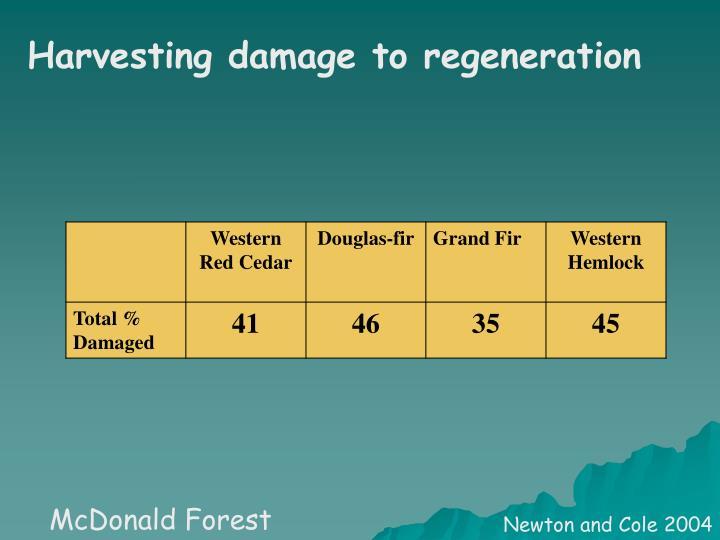 Harvesting damage to regeneration