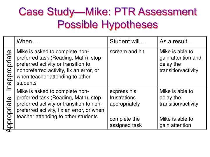 Case Study—Mike: PTR Assessment Possible Hypotheses