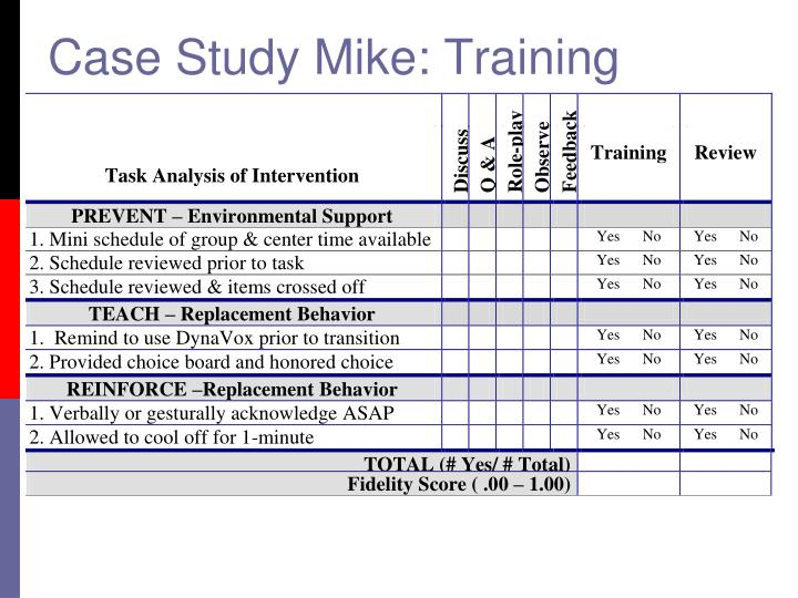 Case Study Mike: Training