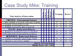 case study mike training