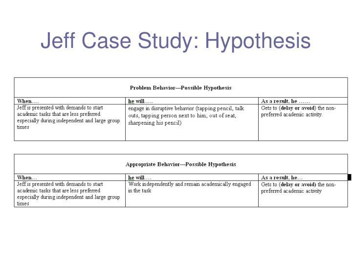 Jeff Case Study: Hypothesis