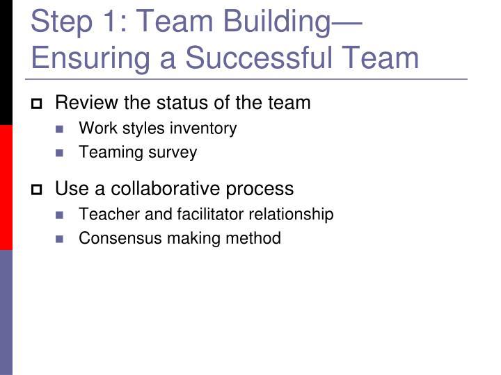 Step 1: Team Building—Ensuring a Successful Team