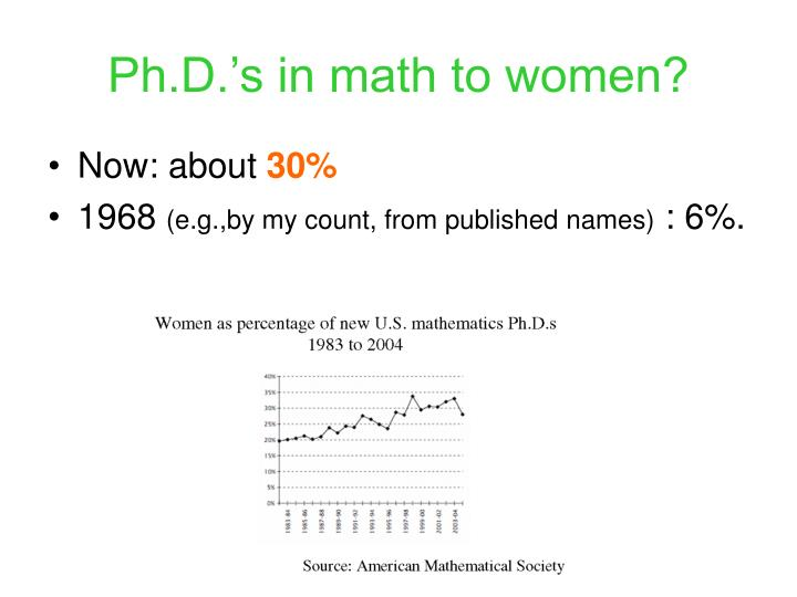 Ph.D.'s in math to women?