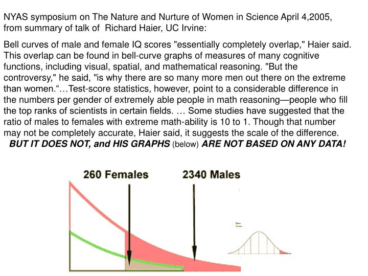 NYAS symposium on The Nature and Nurture of Women in Science April 4,2005, from summary of talk of  Richard Haier, UC Irvine: